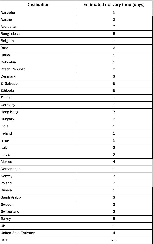 parcelive profiles